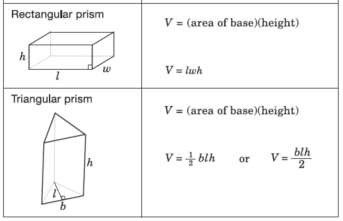 0 3 Volume Of A Prism Mfm1p Grade 9 Applied Math Help Mfm1p Foundations Of Mathematics Grade 9 Applied Maths Mathchat Math Worksheets Math Help Math