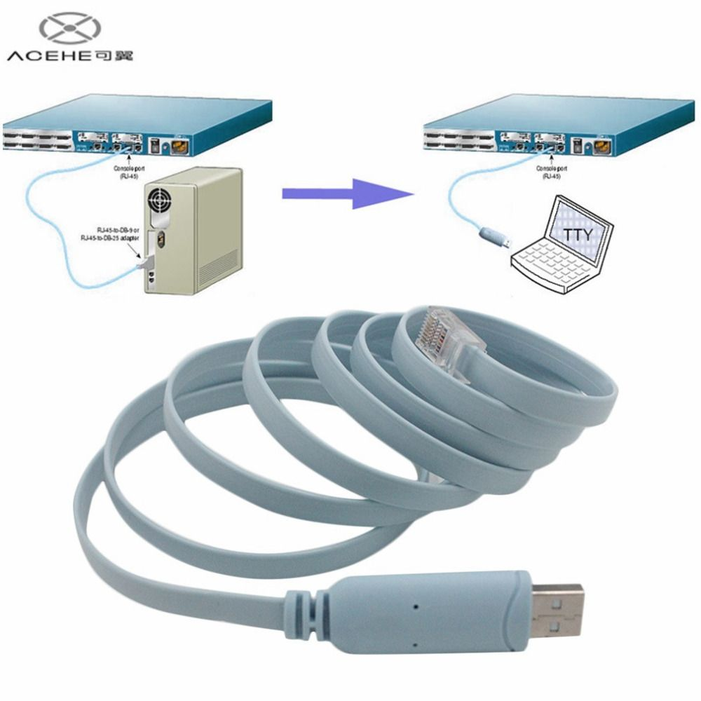Acehe 18m Length Cable Usb To Rj45 Console Serial Cisco Rollover Diagram Express Network Routers Lines
