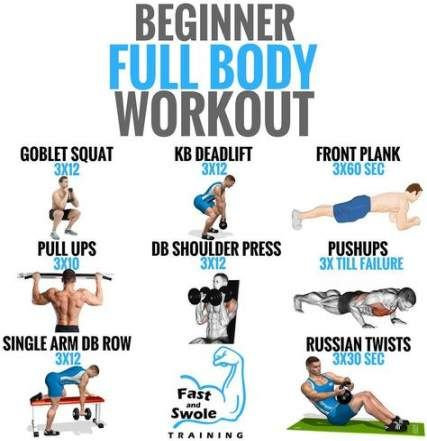 26 best ideas fitness workouts for beginners gym at home