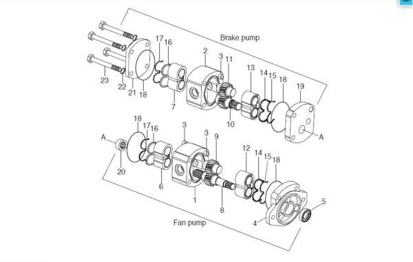 Hyundai Hl740tm 7 Wheel Loaders Service Manual Pdf Download In 2020 Hyundai Manual Service