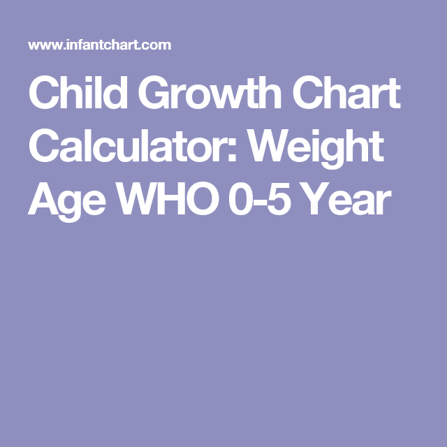 Child Growth Chart Calculator Weight Age Who 0 5 Year Baby
