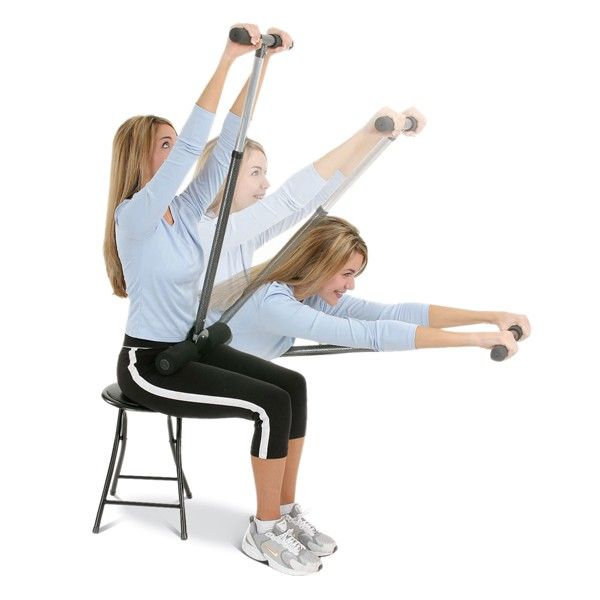 Mdhc001 The Corestretch Is An Innovative Tool For Helping You