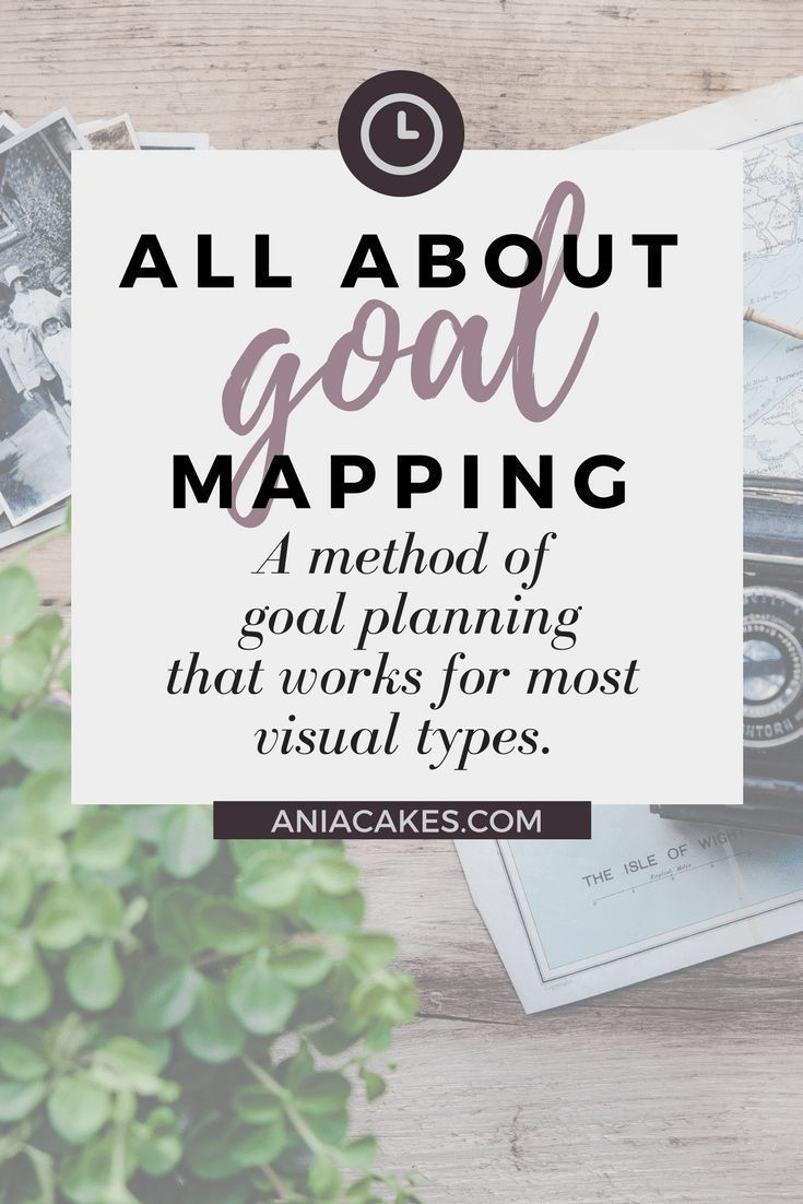 Planner Organization Goals Goal Mapping More visual way