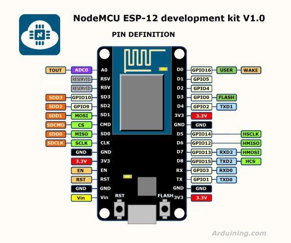 NodeMcuDevkit_v1 0_io | Datasheets / Pins / Connections / Circuits