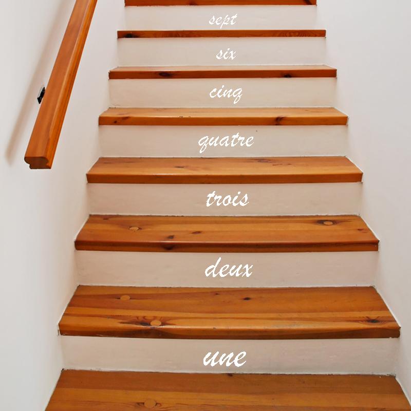 Stair Number Stickers #WallArt #WallStickers #HomeDecor