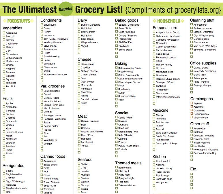 Free Printable Checklists to Stay Organized Free printable - grocery templates free