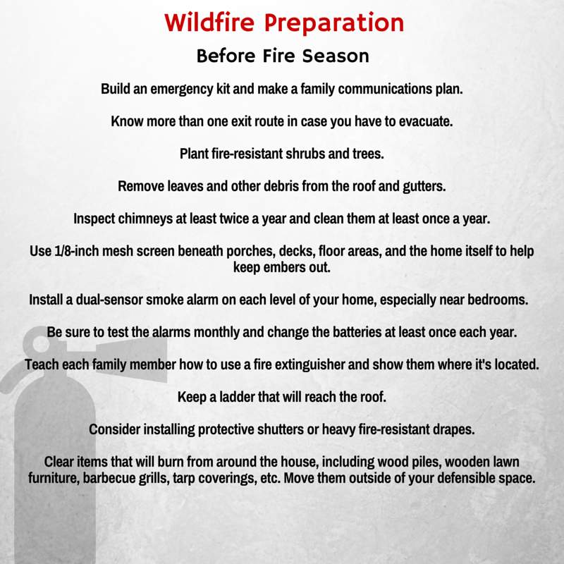 Wildfire Preparation And Mitigation Division Of Fire Prevention Control Family Communication Essay