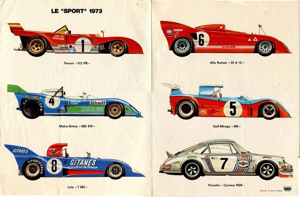Épinglé par Krekács Péter sur Le Mans 24h & RACE ...