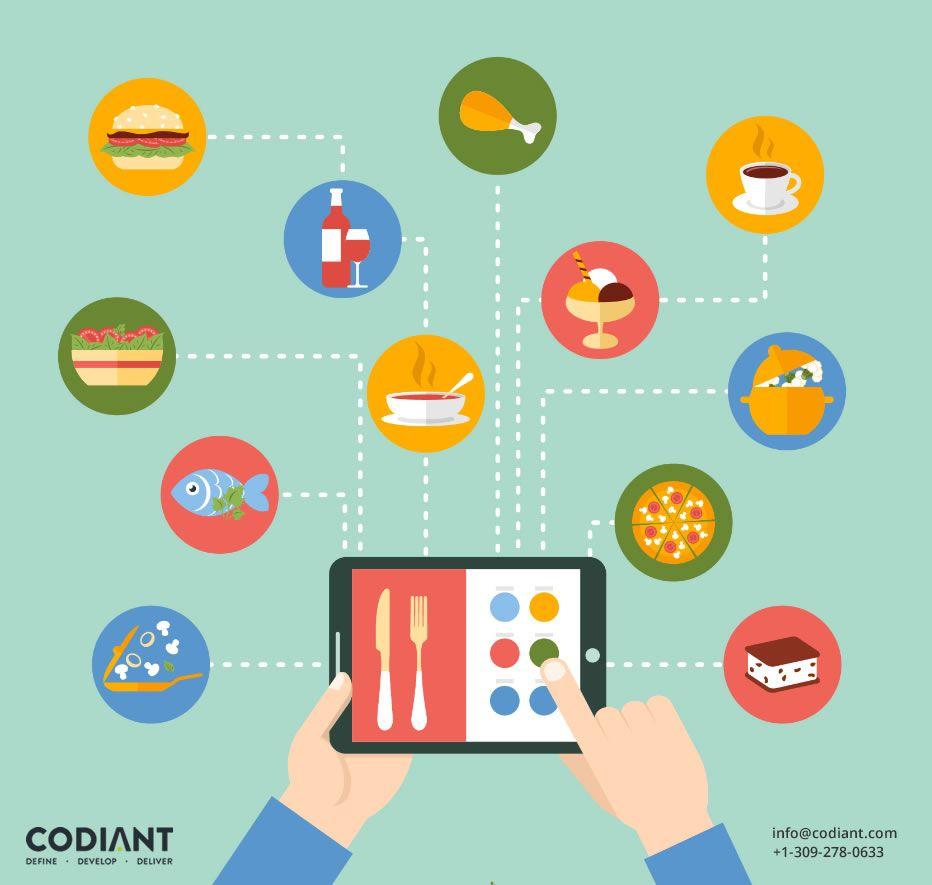Food ordering applications