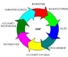 ERP products, ERP software in India to much large scale