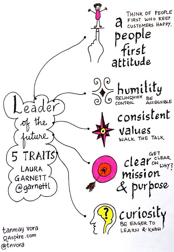 5 simple yet important traits to have in order to become