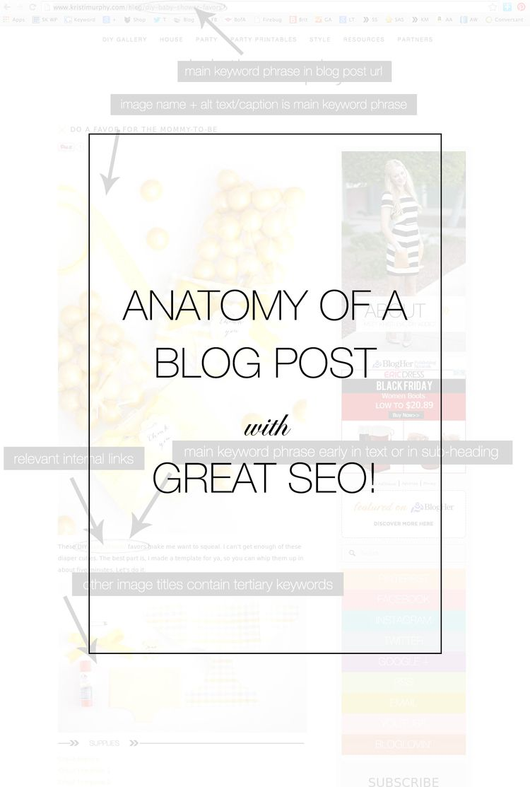 Great post: a selection of sites