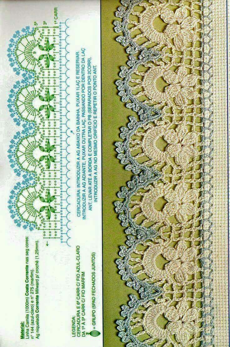 Pin By Katarna Borov On Hkovanie Ipka Krajka Pinterest Crochet Doily Diagram Patrones 2 Patterns Lace Edging Part 13 Tinas Handicraft 60 Different Desings For Trimmings Lots Of Gorgeous Trim Charts