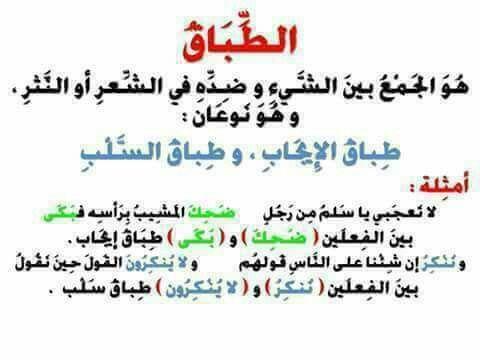 Pin By E Shalaby On لغة العرب Math Arabic Language Language