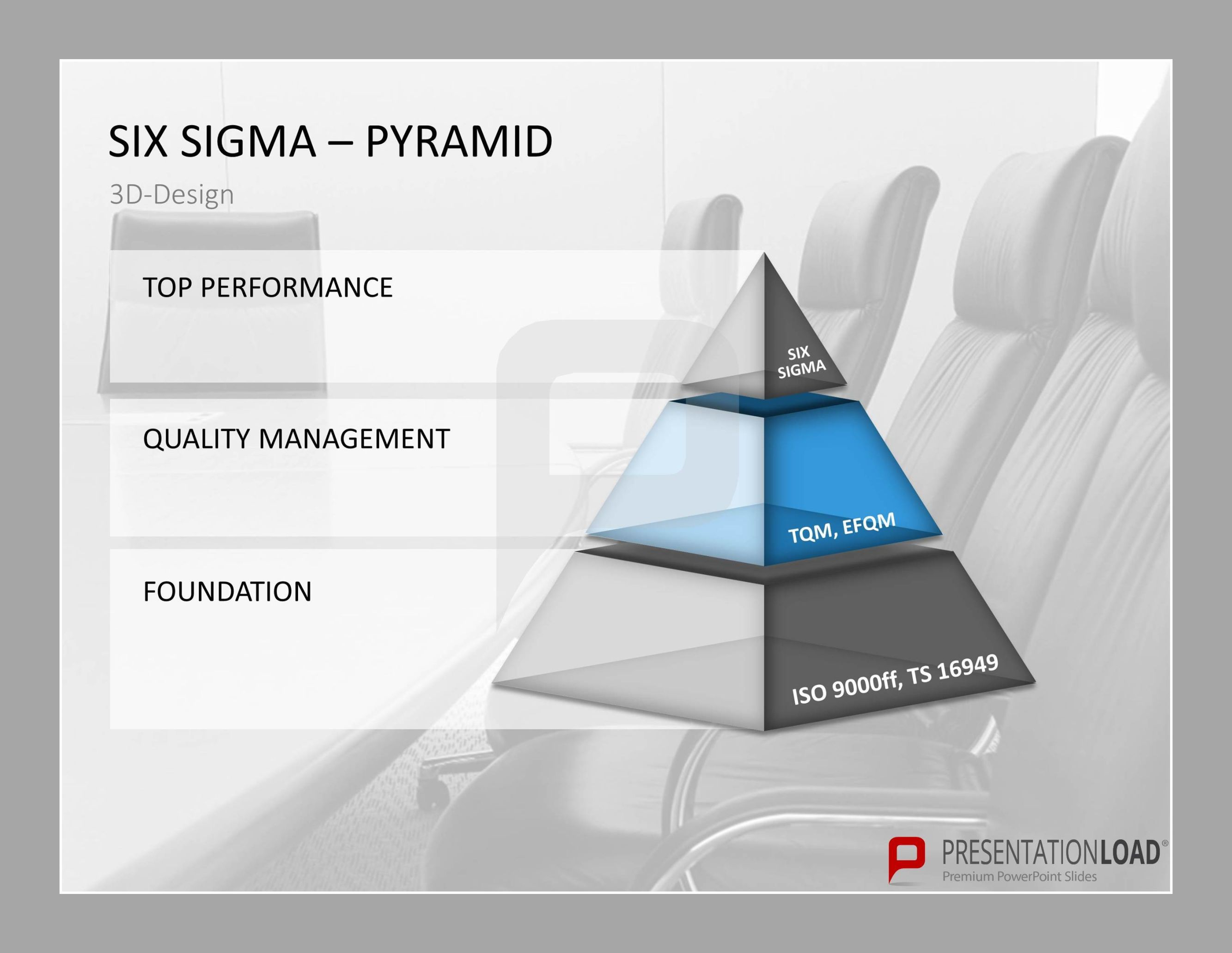 Six sigma pyramid 3d design top performance quality management six sigma powerpoint template toneelgroepblik Image collections
