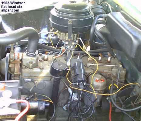 Flat Head Engines Plymouth Dodge Desoto Chrysler Six And Eight Chrysler Windsor Dodge Chrysler