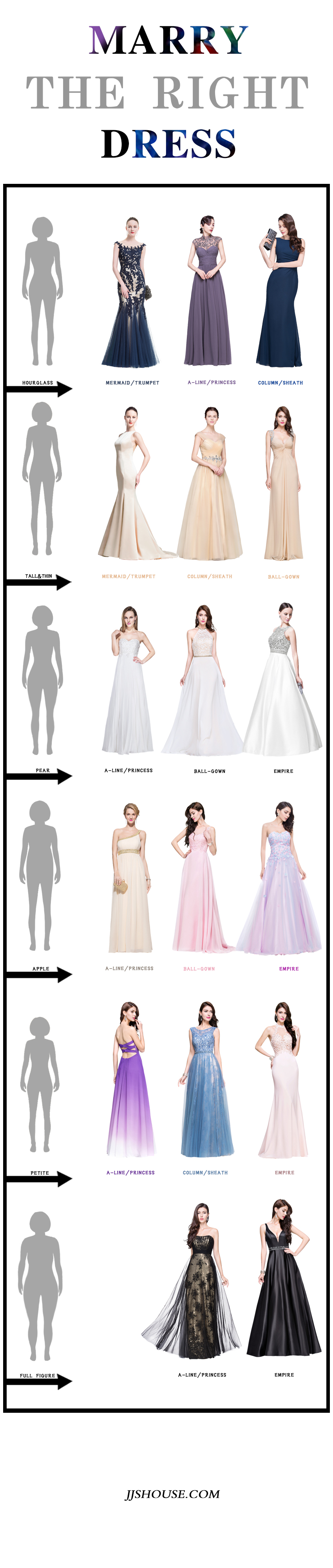 f0466c4eefd5 How To Select Best Dress Your Body Type