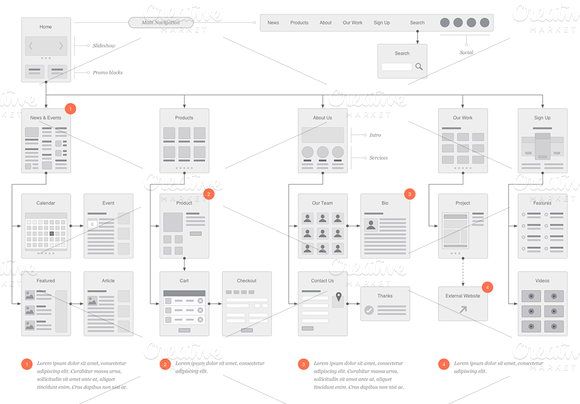 Website flowcharts and site maps og product mockups on creative market web mockup also best user flow images design graphics page layout rh pinterest