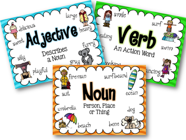 FREE Classroom Grammar Posters • Teacher Thrive