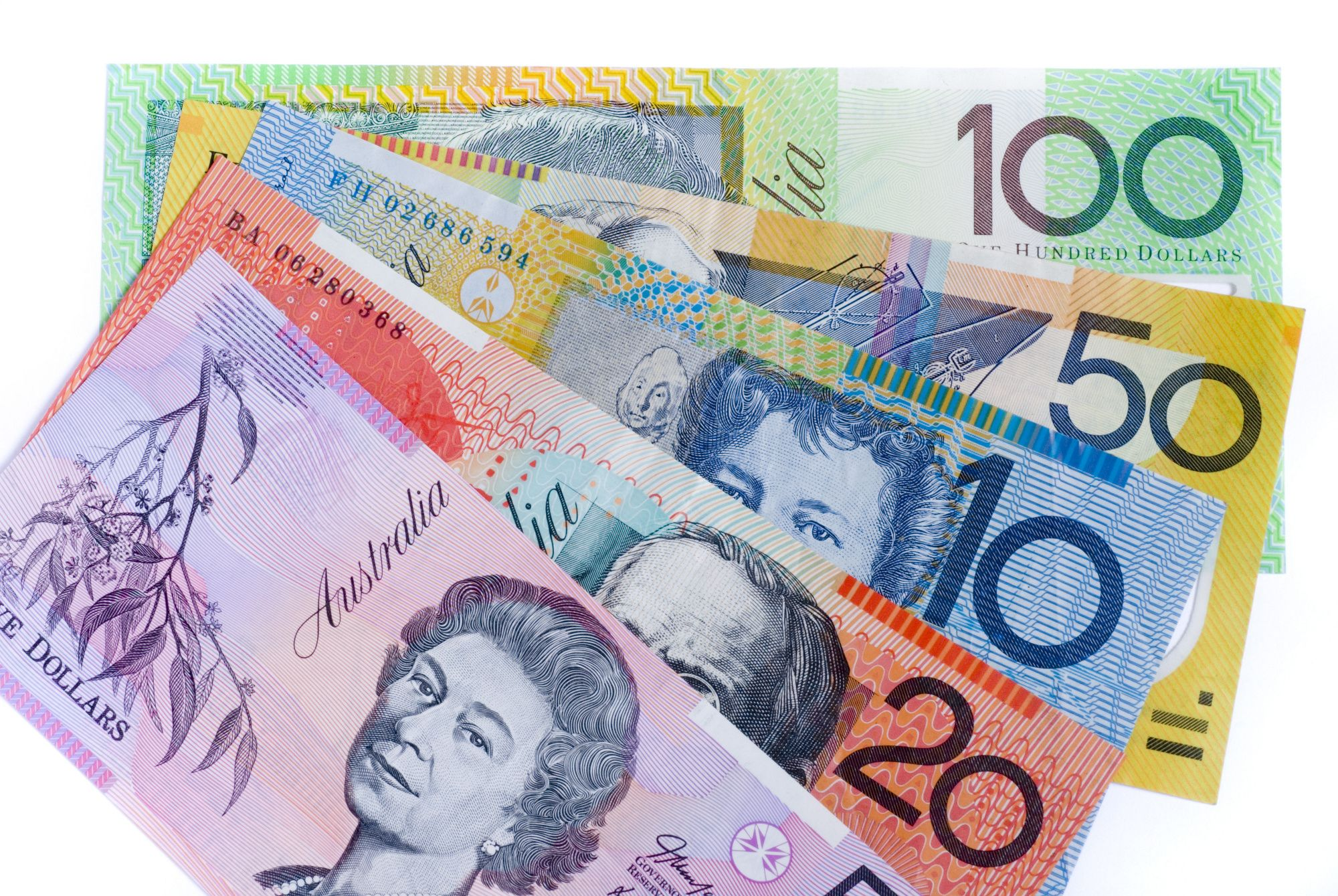 Daily Australian Dollar Aussie Aud Ysis News And Forecasts Across All Currencies Understand What Determines Levels