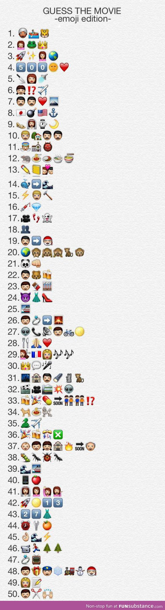 Guess The Movie Emoji Edition Funsubstance Guess The Movie Guess The Emoji Emoji Quiz