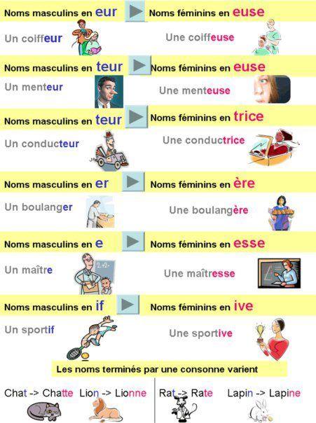 noms féminins français