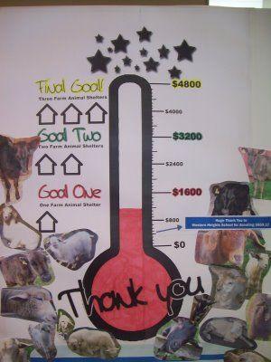 Free Printable Thermometer Goal Chart goal thermometer template - thermometer template
