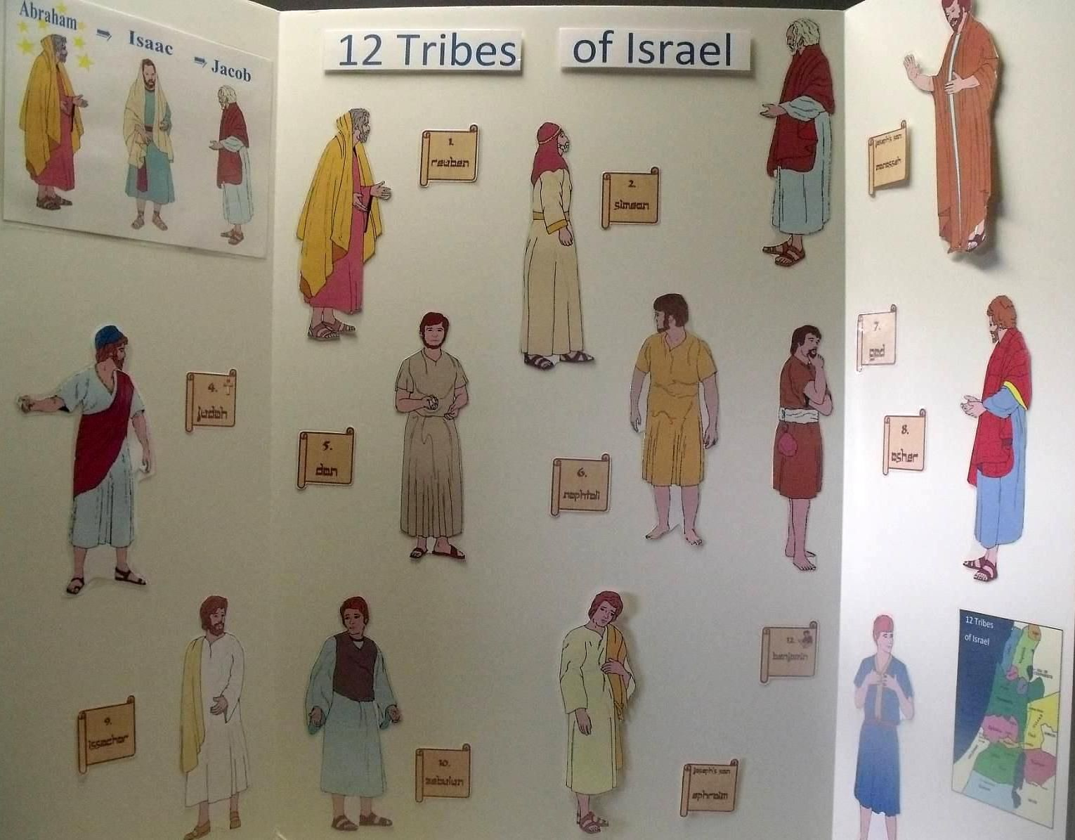 The 12 Tribes Of Israel Foamboard Visual Aid Free