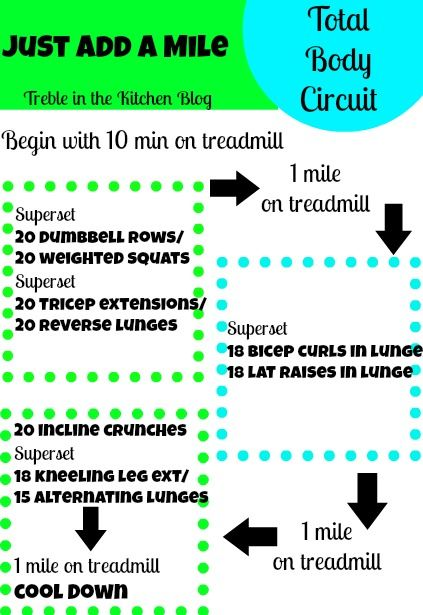 Just Add A Mile Circuit via Treble in the Kitchen #circuit #workout ...