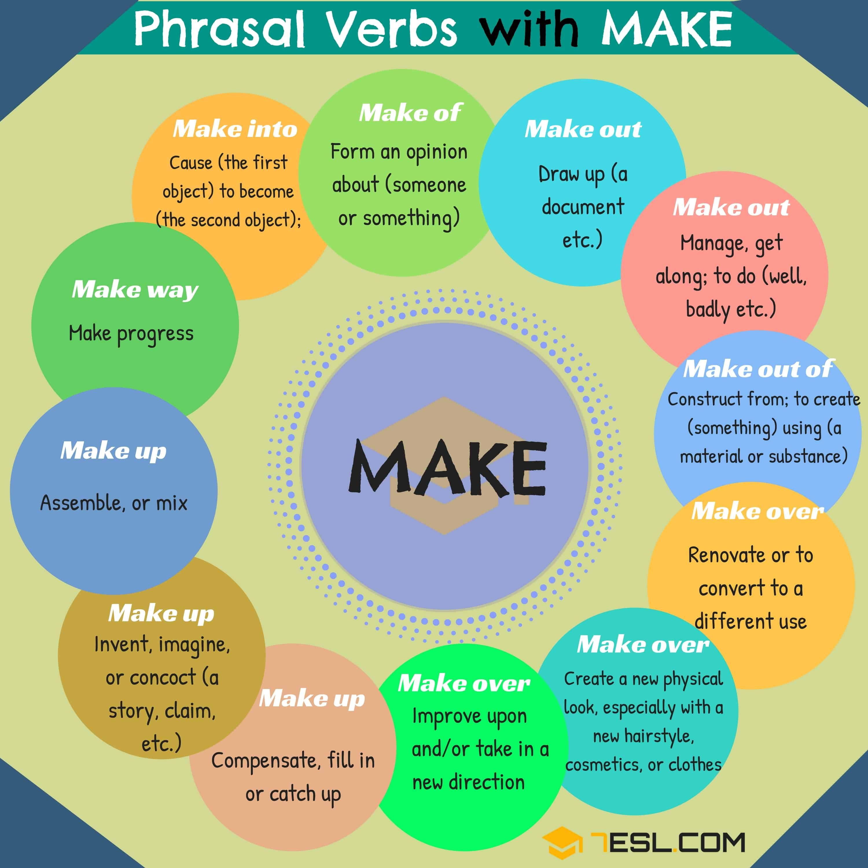 27 Phrasal Verbs With Make Make Over Make Off Make Out