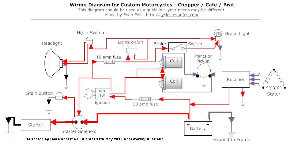 simple motorcycle wiring diagram for choppers and cafe racers evan rh pinterest com Sportster Chopper Wiring Diagram Sportster Chopper Wiring Diagram