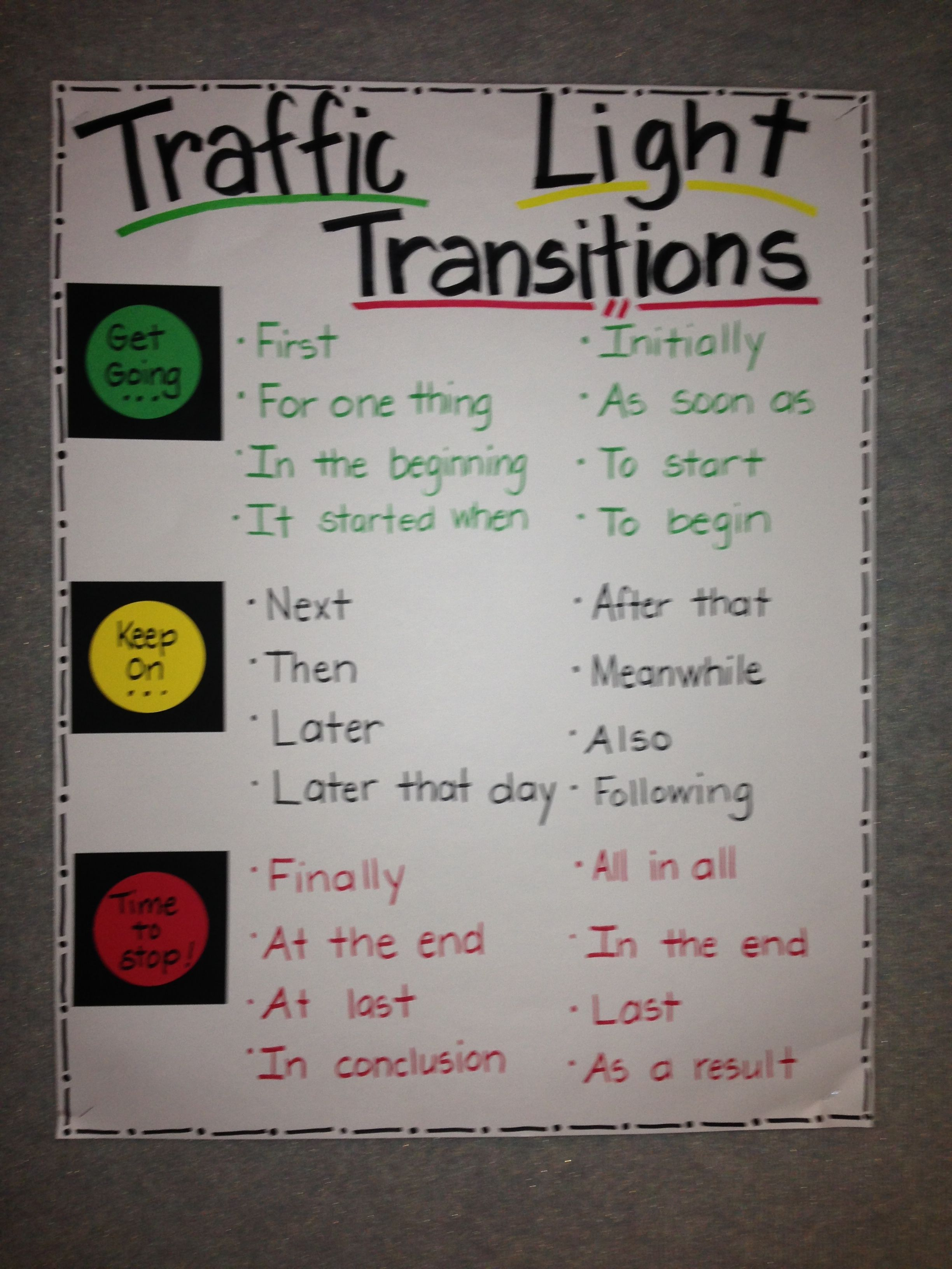 Transition words more ela anchor charts sequencing chart narrative writing also  th glad pinte rh pinterest