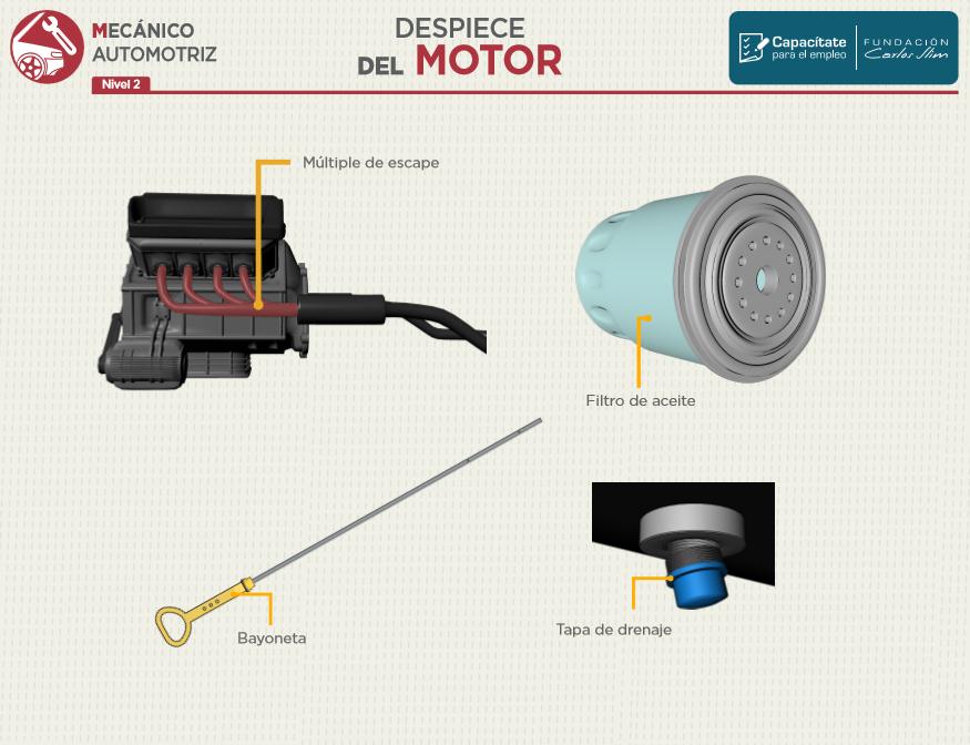 Renault Master Wiring Diagram De Taller