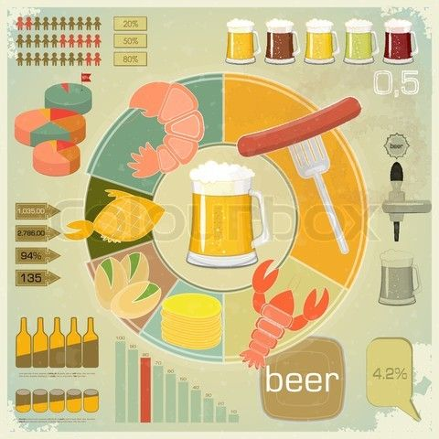 Google Image Result for http://www.colourbox.com/preview/3755541-442130-vintage-infographics-set-beer-icons-snack-and-elements-for-presentation-and-graph-vector-illustration.jpg