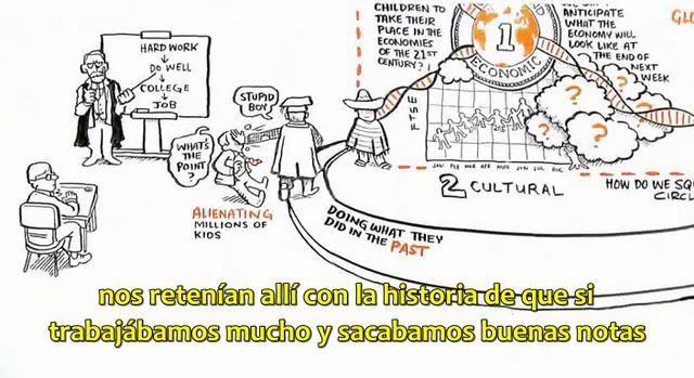 Cambiando Paradigmas Educativos Sir Ken Robinson Ken Robinson Es El Principal Adalid En El Desar Sistema Educativo Ken Robinson Desarrollo De La Creatividad