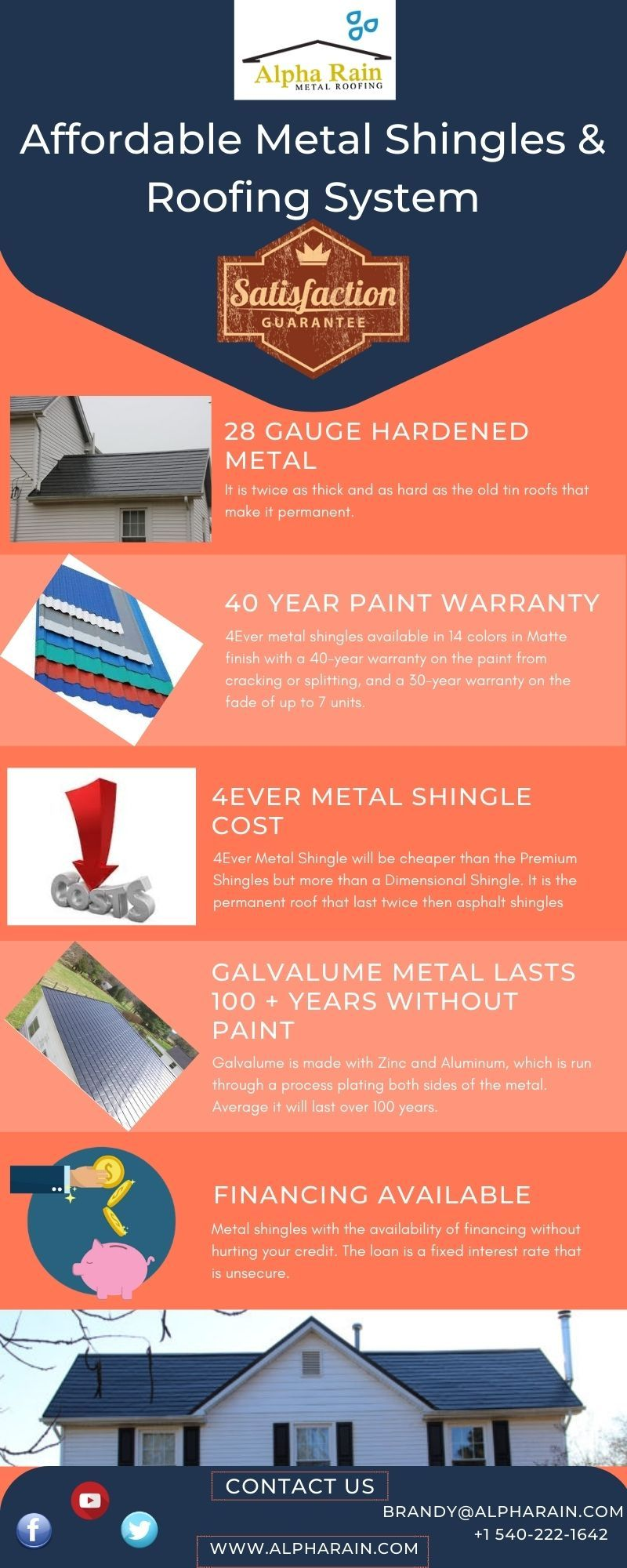 How Much New Metal Shingles Cost In 2020 Metal Shingles Shingling Roofing Systems