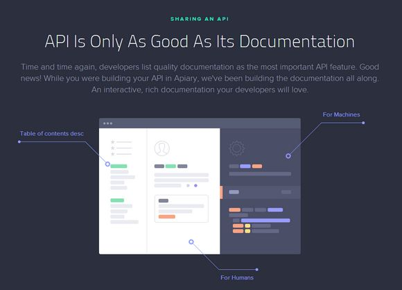 Apiary helps you build beautiful apis with collaborative design apiary helps you build beautiful apis with collaborative design instant api mock generated documentation malvernweather Choice Image