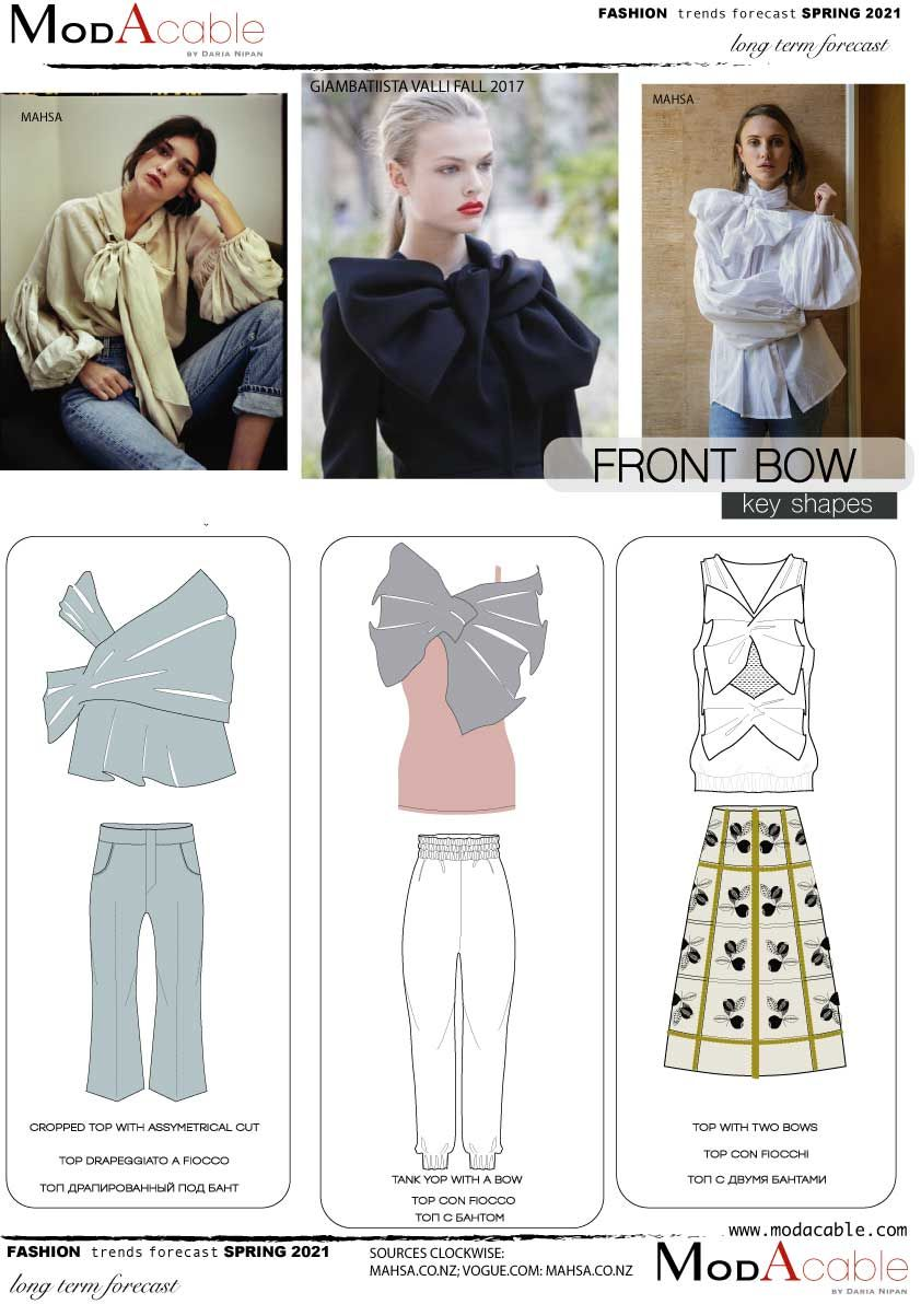 Pin on 7 fashion trends