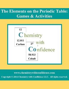 Elements on the periodic table game activities table games elements on the periodic table game amp activities chemistry topics covered atomic number urtaz