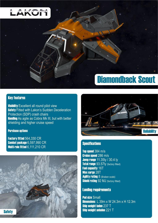 Elite: Dangerous Diamondback Scout Lakon Spaceways Ships Brochure