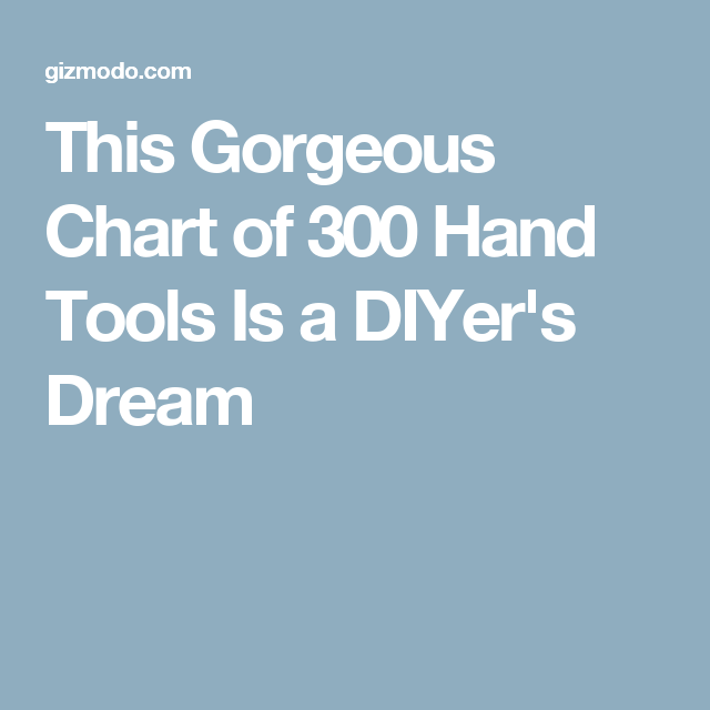 This Gorgeous Chart of 300 Hand Tools Is a DIYer's Dream