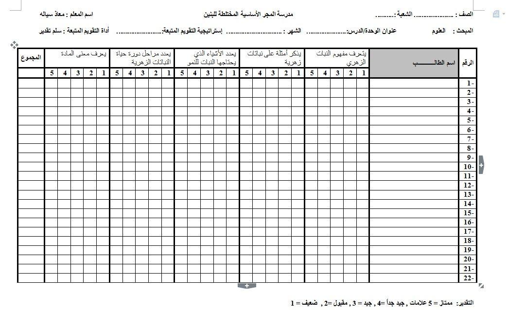 مناهج التعليم في المملكة الأردنية الهاشمية واختبارات وطلب التوظيف Words Word Search Puzzle Teacher