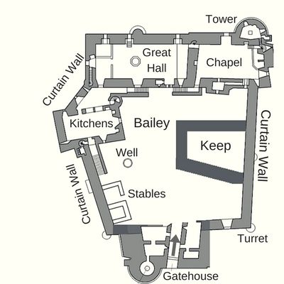 Pin By God Is Forever On Castles Castle Floor Plan Castle Layout Medieval Castle Layout