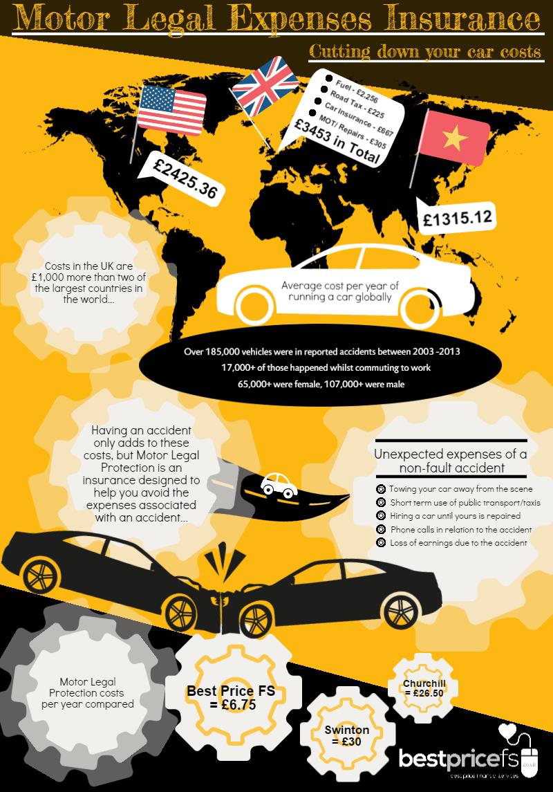 Pin on Finance & Insurance Infographics