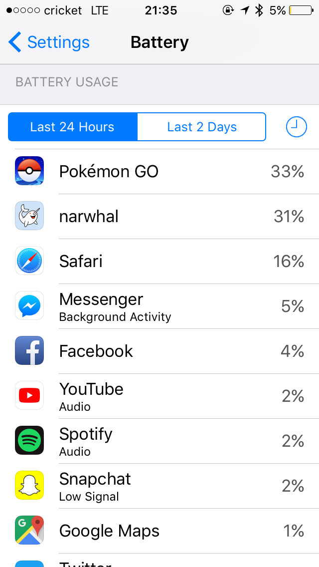 [Screenshot] How much battery percentage do you spend on