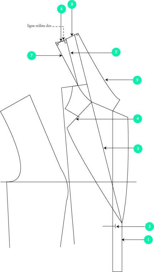 Super COMMENT FAIRE UN PATRON DE COL TAILLEUR ? | Tuto couture  NJ51