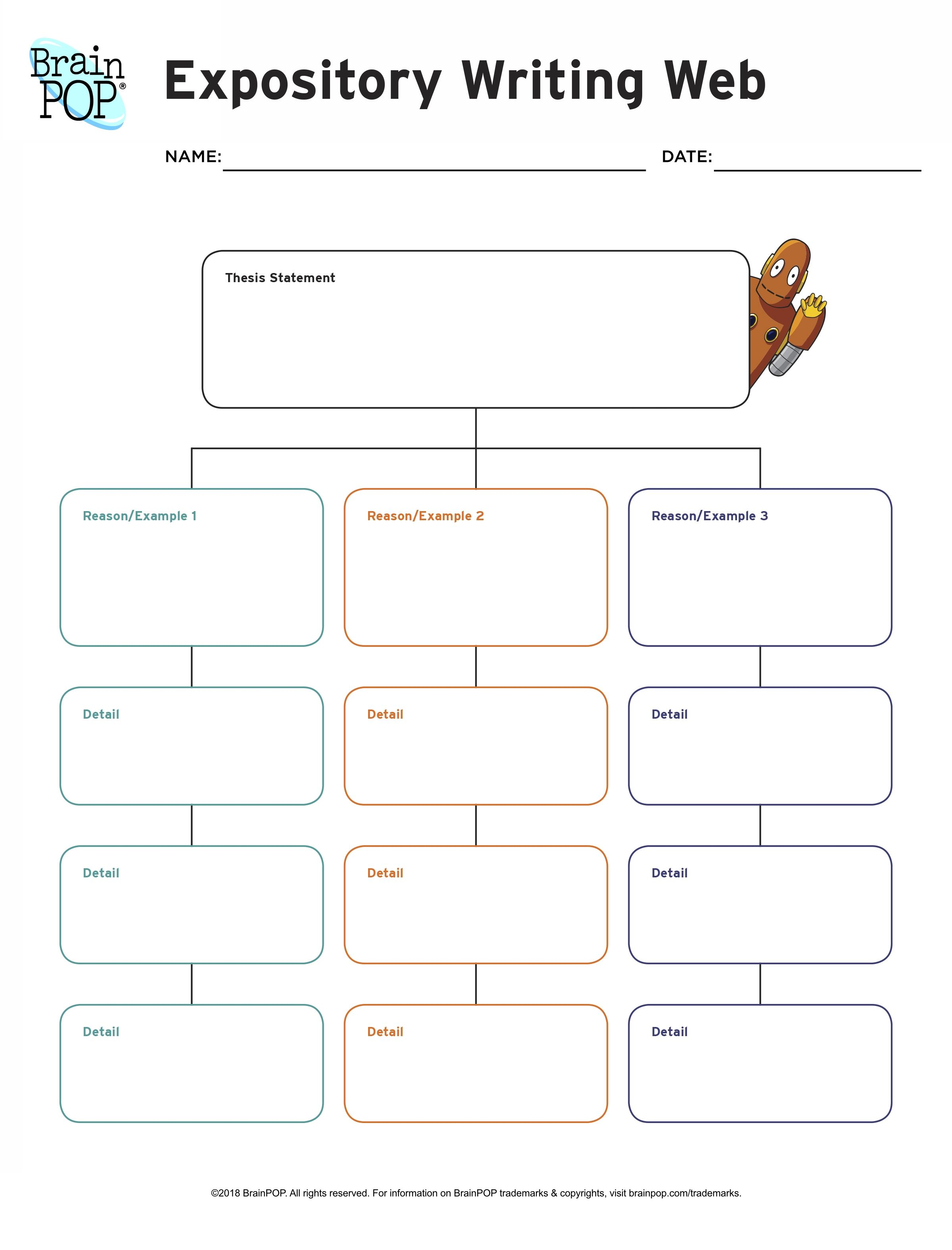 Ell Reading And Writing Graphic Organizers Brainpop