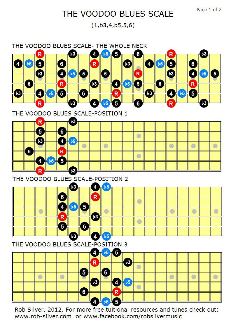 ROB SILVER THE VOODOO BLUES SCALE Pentatonic scale