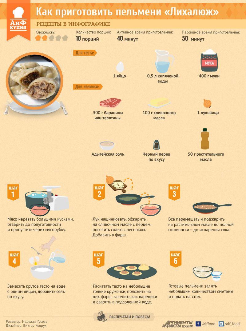 пельмени с бараниной рецепт с фото