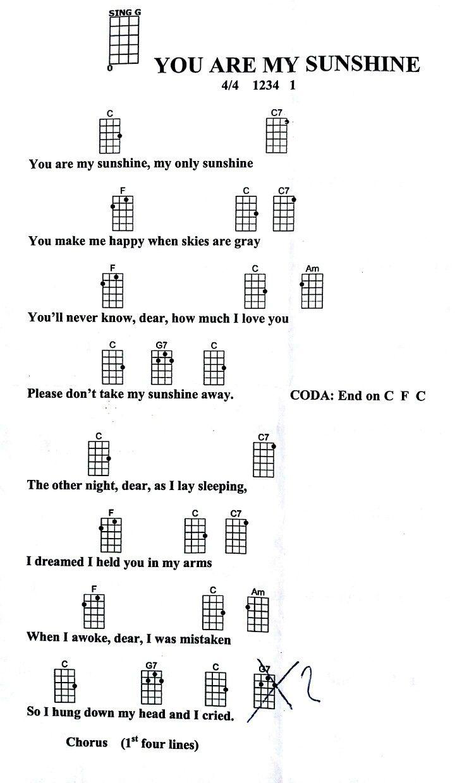 Ukele Songs Ukulele Songs Ukelele Songs Ukulele Lesson